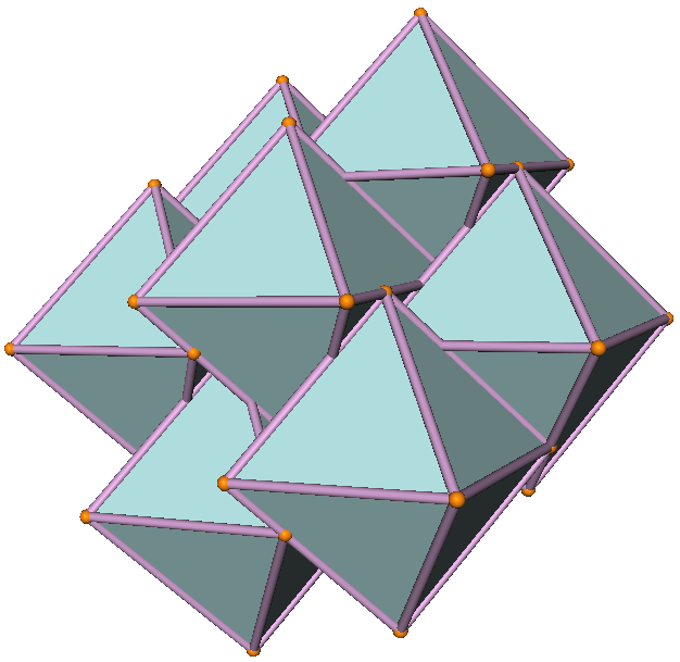 Octahedral Packing